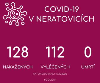 COVID-19 V NERATOVICÍCH